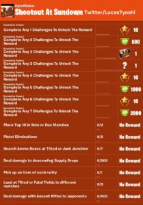 Fortnite Shootout At Sundown Challenges – Cheat Sheets, Tips, Rewards and more